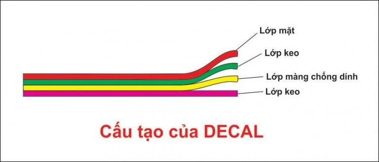 in decal nhua tai Da Nang 1