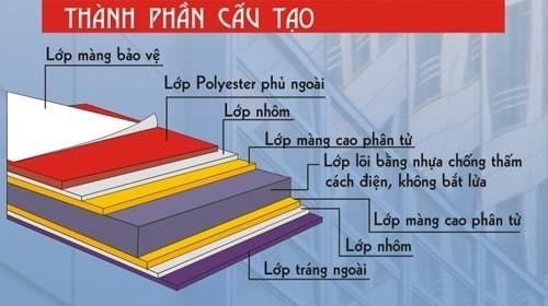 lam bang hieu Alu tai Da Nang